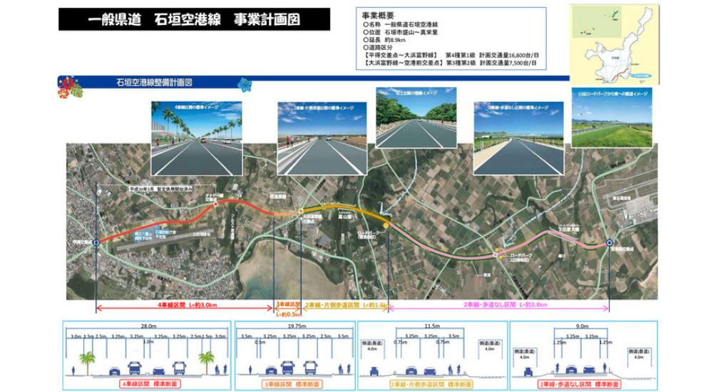石垣空港線事業計画図