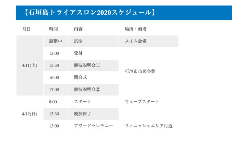 石垣島トライアスロンのコース表