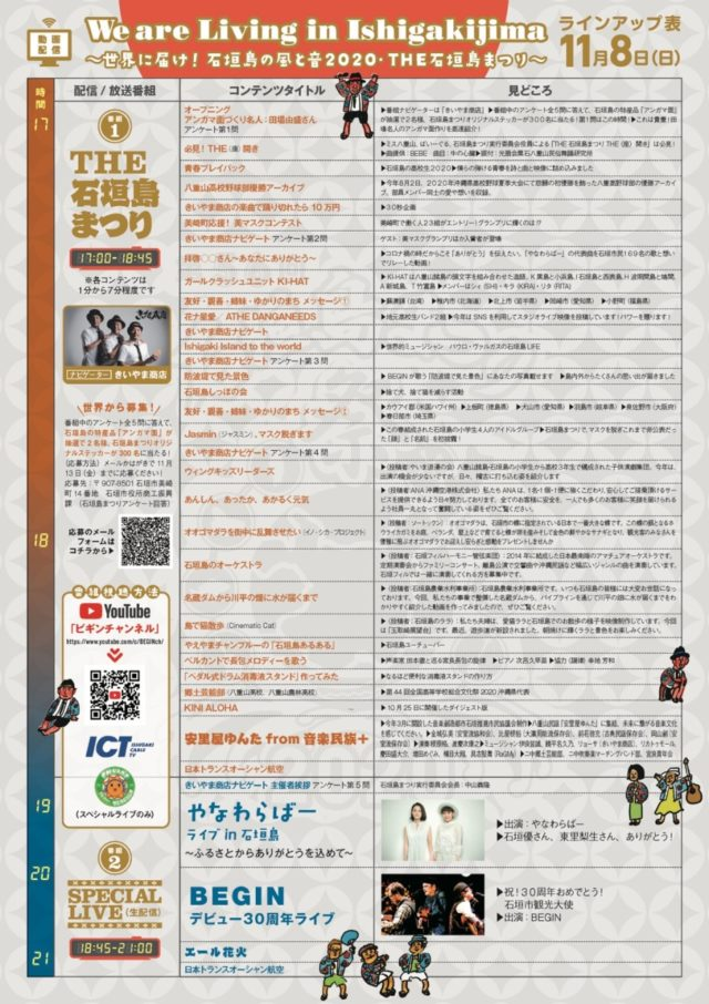 2020石垣島まつりプログラム