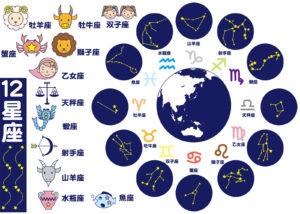 12星座のイラスト