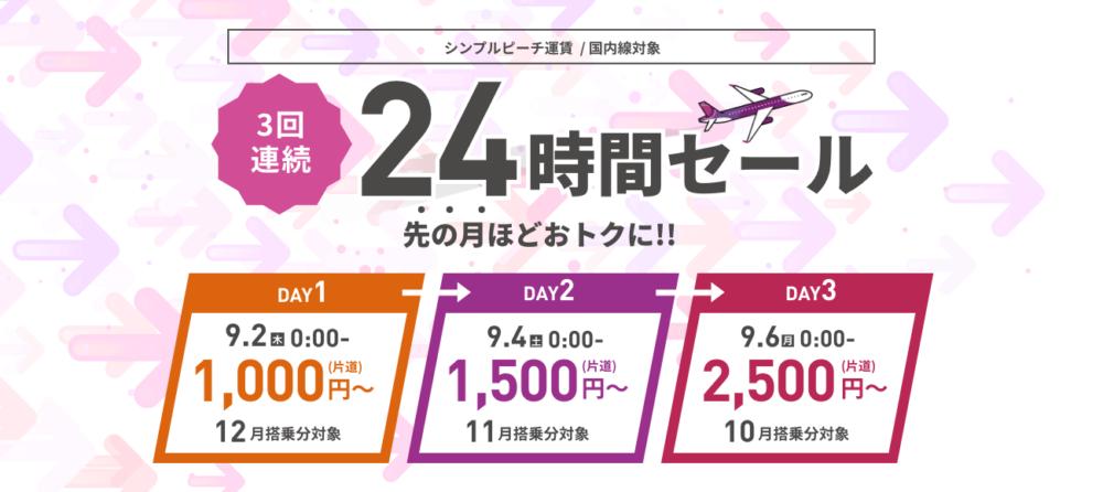 Peach「3回連続24時間限定SALE」ロゴ